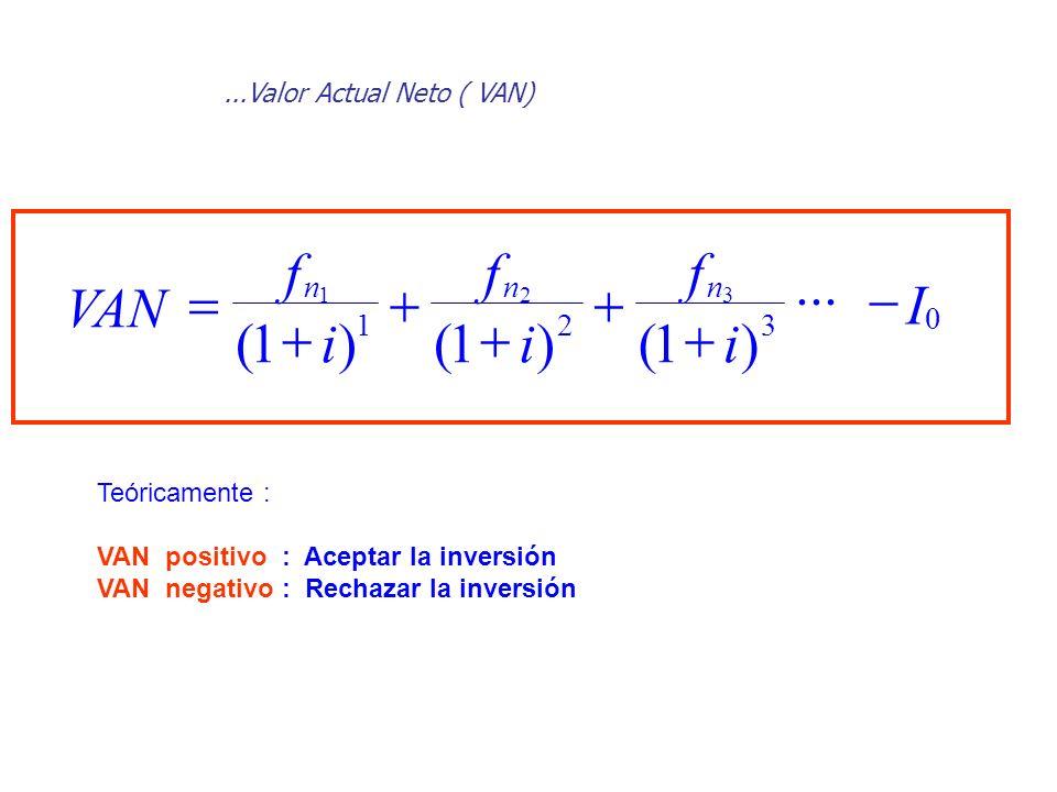 0 321... )1()1()1( 3 21 I i f i f i f VAN n nn Teóricamente : VAN positivo : Aceptar la inversión VAN negativo : Rechazar la inversión...Valor Actual