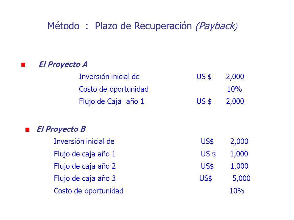 El Proyecto A Inversión inicial deUS $2,000 Costo de oportunidad 10% Flujo de Caja año 1US $2,000 El Proyecto B Inversión inicial de US$2,000 Flujo de