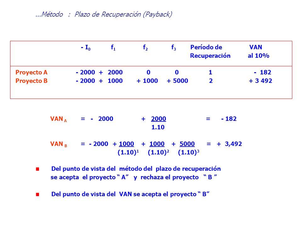- I 0 f 1 f 2 f 3 Período de VAN Recuperación al 10% Proyecto A- 2000 + 2000 0 0 1 - 182 Proyecto B- 2000 + 1000+ 1000+ 5000 2 + 3 492 Del punto de vi