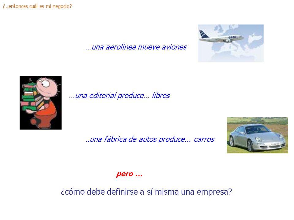 pero … ¿cómo debe definirse a sí misma una empresa? ¿..entonces cuál es mi negocio? …una aerolínea mueve aviones …una editorial produce… libros..una f