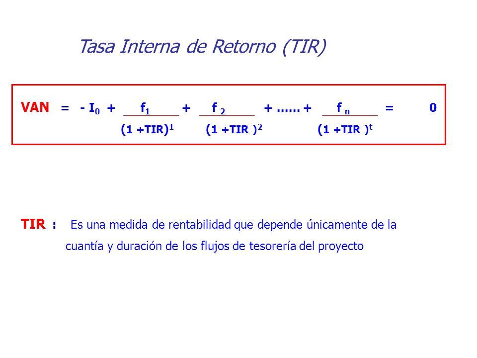 VAN = - I 0 + f 1 + f 2 +...... + f n = 0 ( 1 +TIR ) 1 ( 1 +TIR ) 2 ( 1 +TIR ) t TIR : Es una medida de rentabilidad que depende únicamente de la cuan