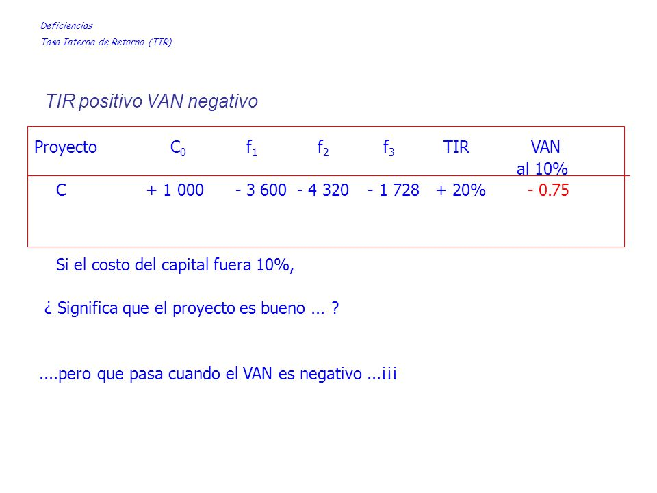 Proyecto C 0 f 1 f 2 f 3 TIR VAN al 10% C + 1 000 - 3 600- 4 320 - 1 728 + 20% - 0.75 Si el costo del capital fuera 10%, ¿ Significa que el proyecto e