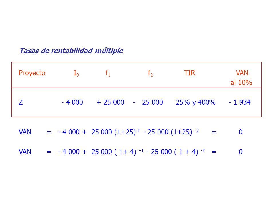 Proyecto I 0 f 1 f 2 TIR VAN al 10% Z - 4 000 + 25 000 - 25 000 25% y 400% - 1 934 VAN= - 4 000 + 25 000 (1+25) -1 - 25 000 (1+25) -2 =0 VAN= - 4 000