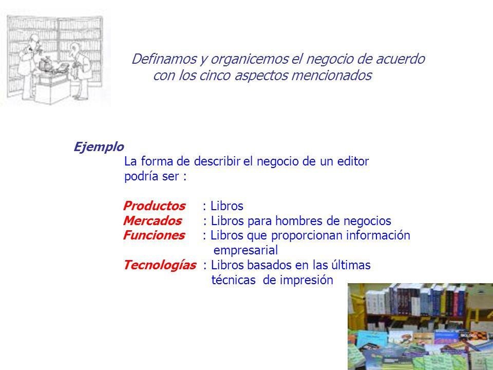 Ejemplo La forma de describir el negocio de un editor podría ser : Productos : Libros Mercados : Libros para hombres de negocios Funciones : Libros qu