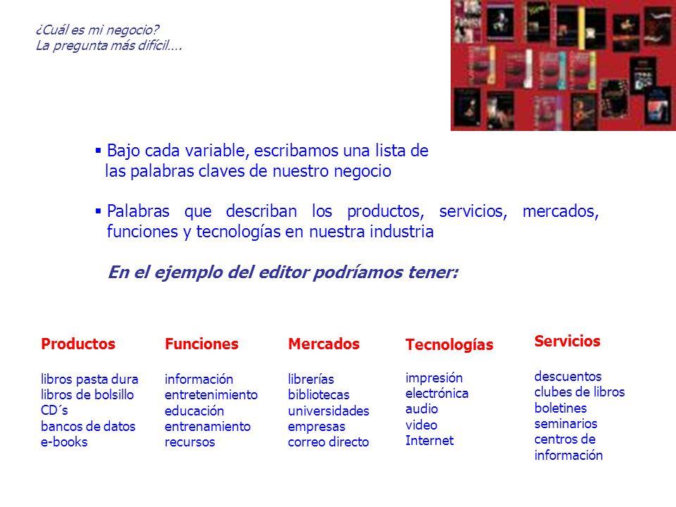 Productos libros pasta dura libros de bolsillo CD´s bancos de datos e-books Funciones información entretenimiento educación entrenamiento recursos Mer