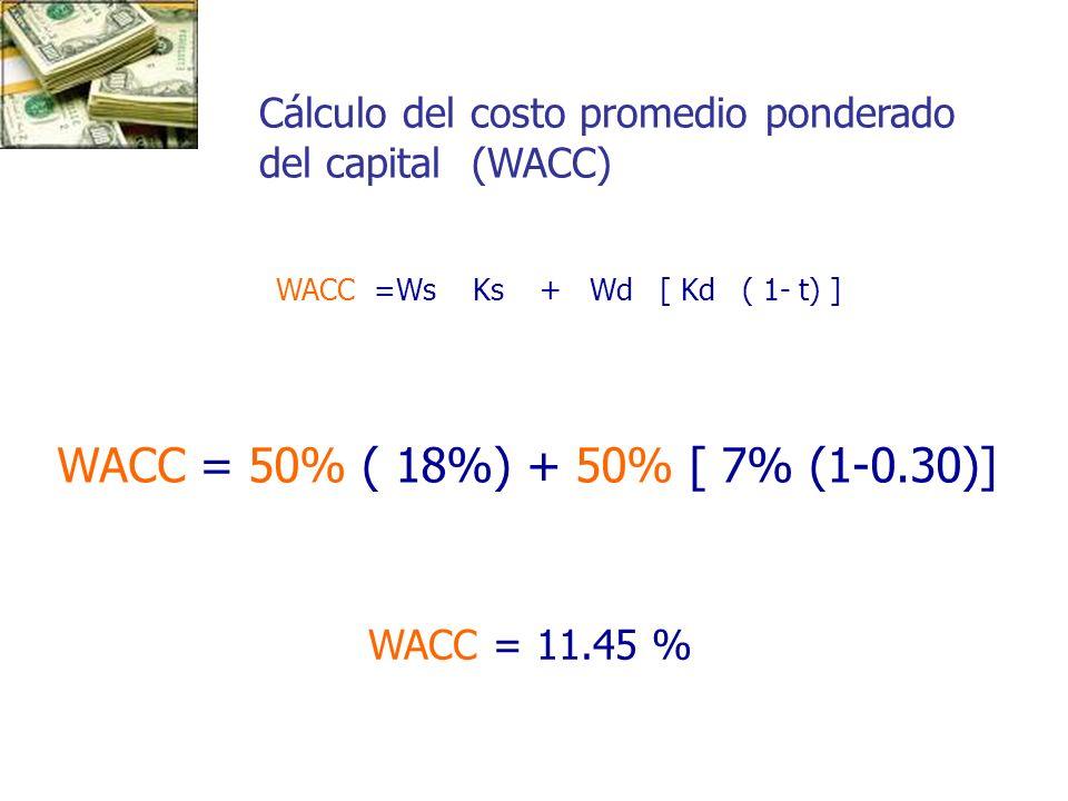 WACC = 50% ( 18%) + 50% [ 7% (1-0.30)] Cálculo del costo promedio ponderado del capital (WACC) WACC =Ws Ks + Wd [ Kd ( 1- t) ] WACC = 11.45 %