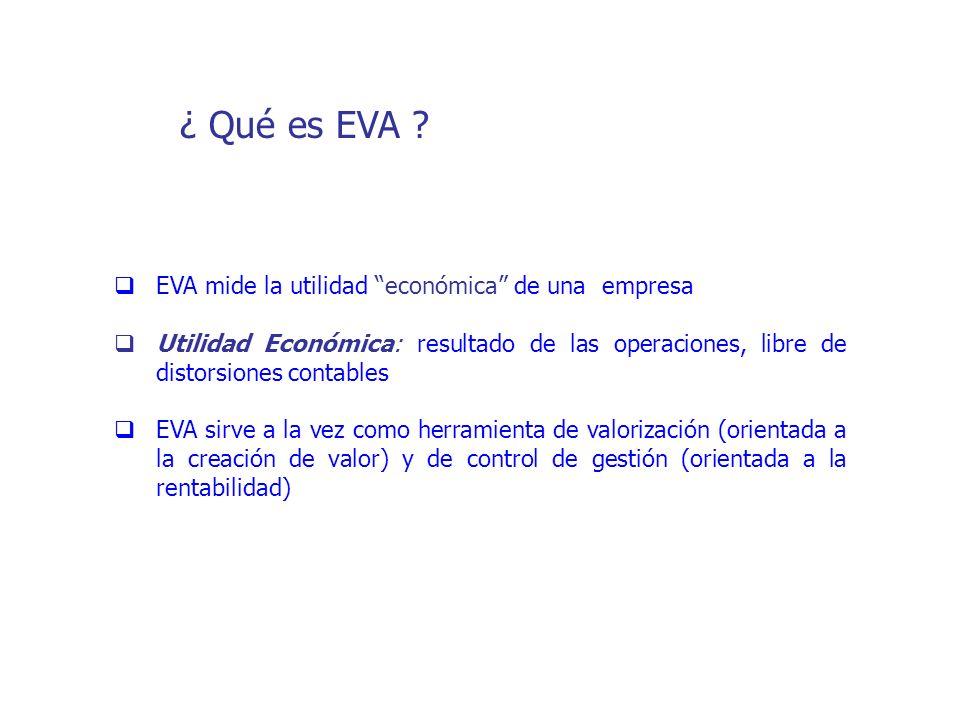 ¿ Qué es EVA ? EVA mide la utilidad económica de una empresa Utilidad Económica: resultado de las operaciones, libre de distorsiones contables EVA sir