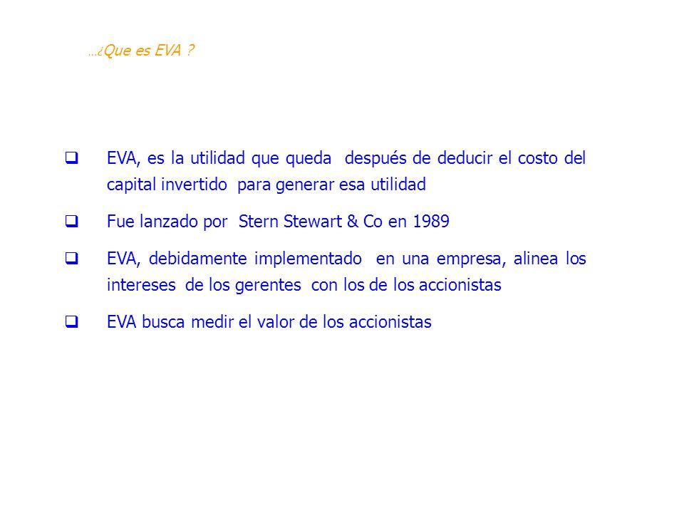 EVA, es la utilidad que queda después de deducir el costo del capital invertido para generar esa utilidad Fue lanzado por Stern Stewart & Co en 1989 E