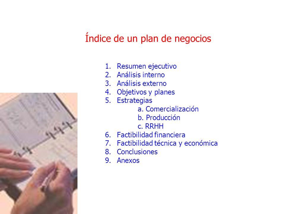 1.Resumen ejecutivo 2.Análisis interno 3.Análisis externo 4.Objetivos y planes 5.Estrategias a. Comercialización b. Producción c. RRHH 6.Factibilidad