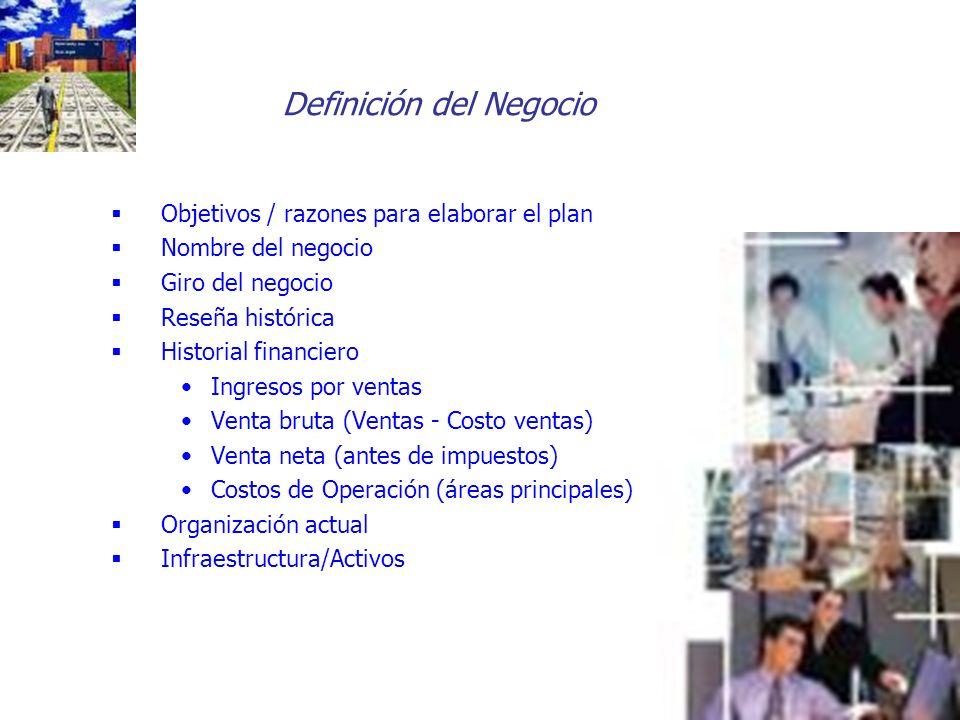 Definición del Negocio Objetivos / razones para elaborar el plan Nombre del negocio Giro del negocio Reseña histórica Historial financiero Ingresos po