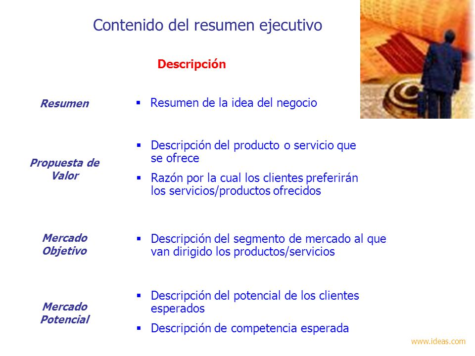 Contenido del resumen ejecutivo Resumen de la idea del negocio Resumen Descripción del producto o servicio que se ofrece Razón por la cual los cliente