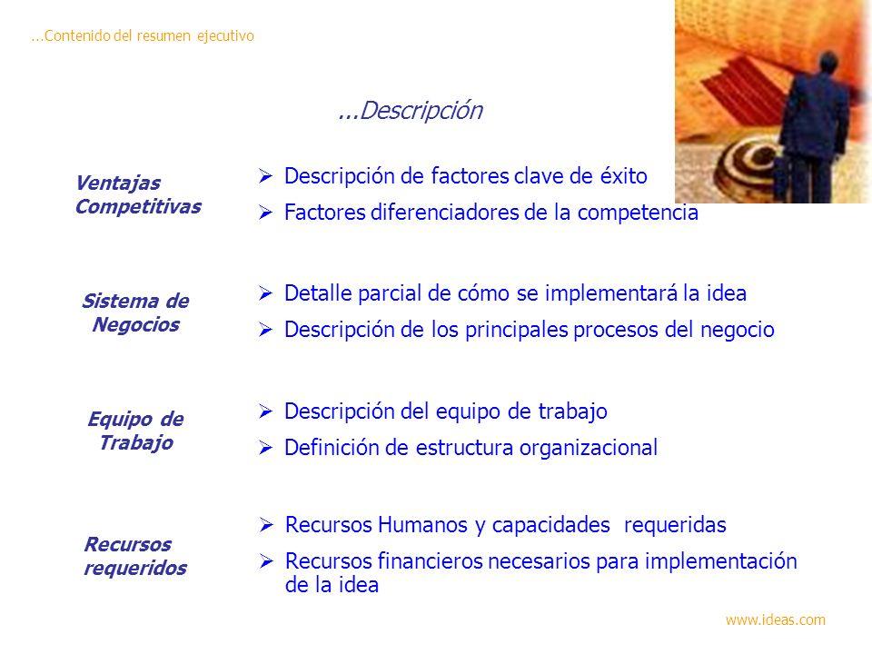 Descripción de factores clave de éxito Factores diferenciadores de la competencia Ventajas Competitivas Detalle parcial de cómo se implementará la ide
