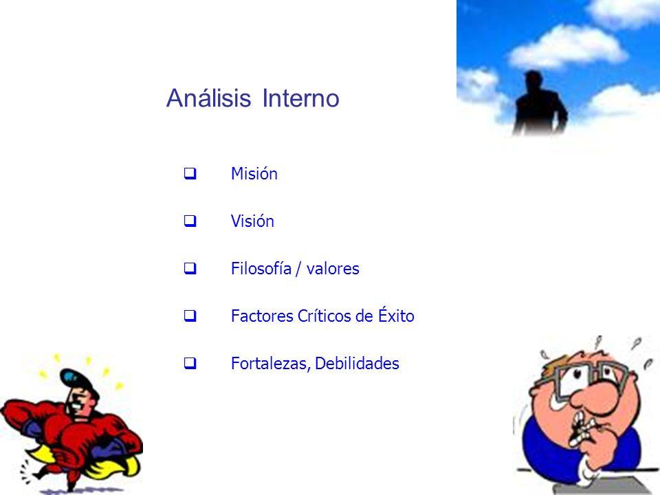 Misión Visión Filosofía / valores Factores Críticos de Éxito Fortalezas, Debilidades Análisis Interno