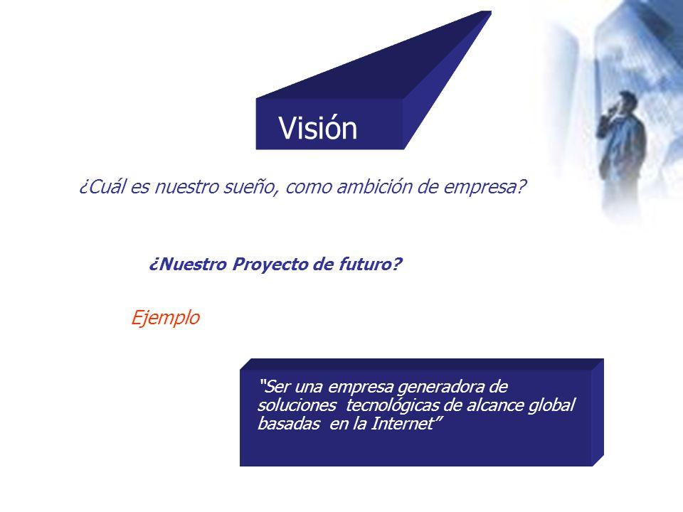 ¿Cuál es nuestro sueño, como ambición de empresa? ¿Nuestro Proyecto de futuro? Ejemplo Ser una empresa generadora de soluciones tecnológicas de alcanc