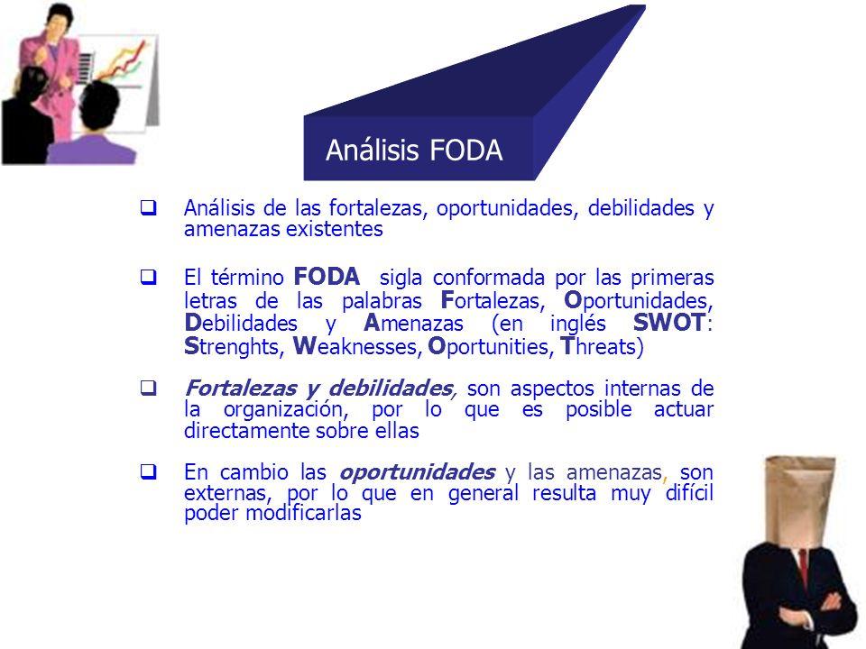 Análisis de las fortalezas, oportunidades, debilidades y amenazas existentes El término FODA sigla conformada por las primeras letras de las palabras