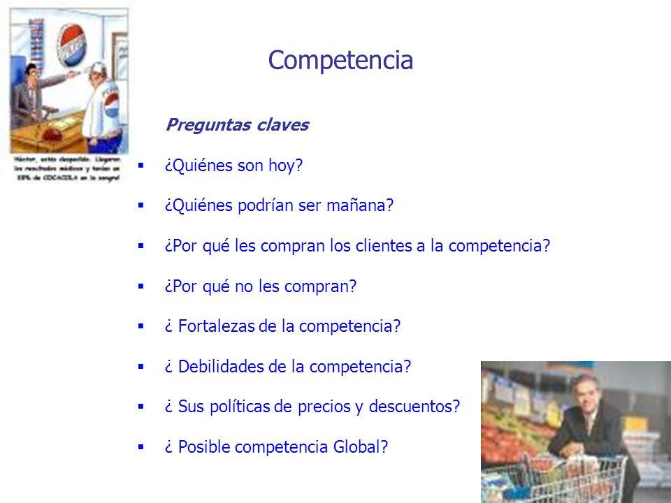 Competencia Preguntas claves ¿Quiénes son hoy? ¿Quiénes podrían ser mañana? ¿Por qué les compran los clientes a la competencia? ¿Por qué no les compra
