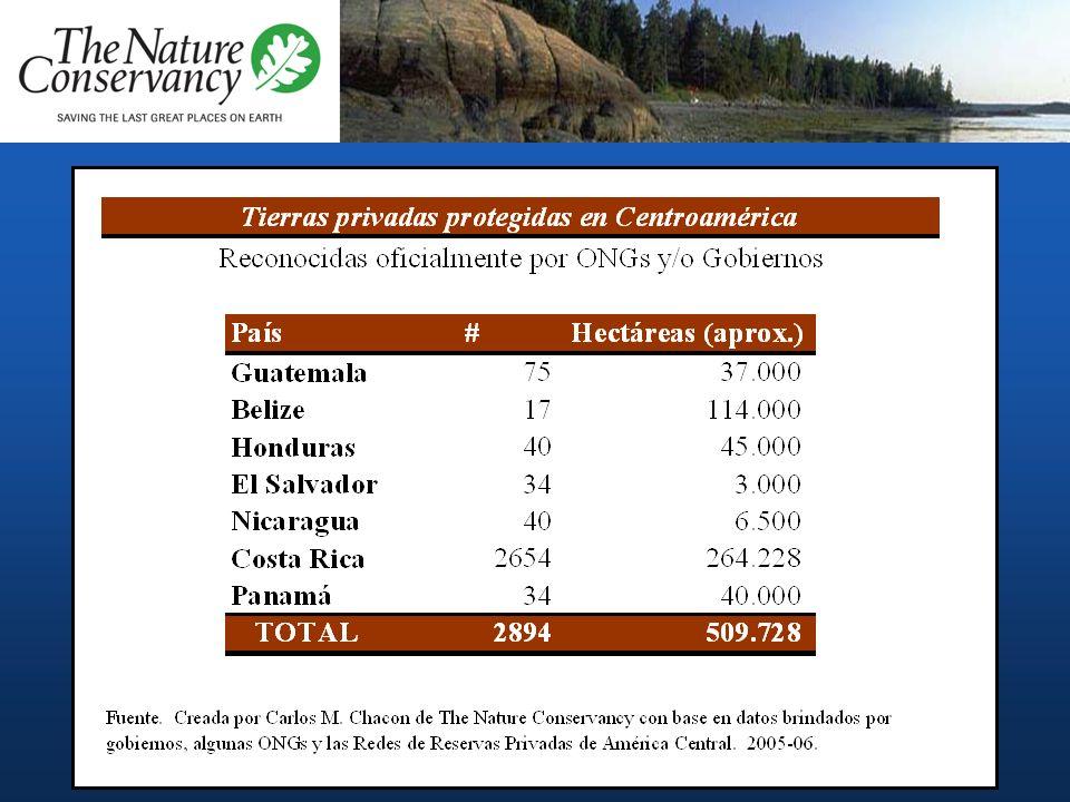 Conservación en Tierras Privadas Hay reservas privadas de hecho desde hace muchas décadas. Las primeras nacen en los 50s. (La Selva, CR) Legislación f