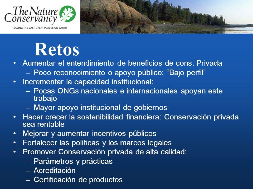 Nicaragua En Octubre de 2001 se organizó la Fundación para el Desarrollo de las Reservas Silvestres Privadas de Nicaragua 50 RSP legalmente registrada
