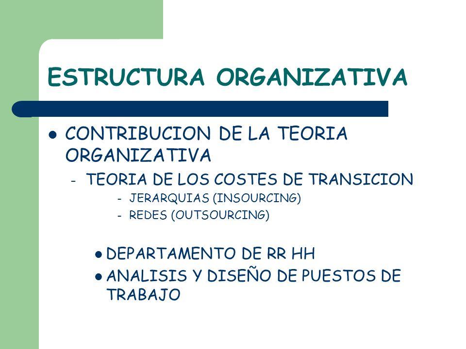 ESTRUCTURA ORGANIZATIVA CONTRIBUCION DE LA TEORIA ORGANIZATIVA – TEORIA DE LOS COSTES DE TRANSICION – JERARQUIAS (INSOURCING) – REDES (OUTSOURCING) DE