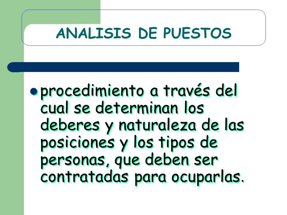 ANALISIS DE PUESTOS procedimiento a través del cual se determinan los deberes y naturaleza de las posiciones y los tipos de personas, que deben ser co