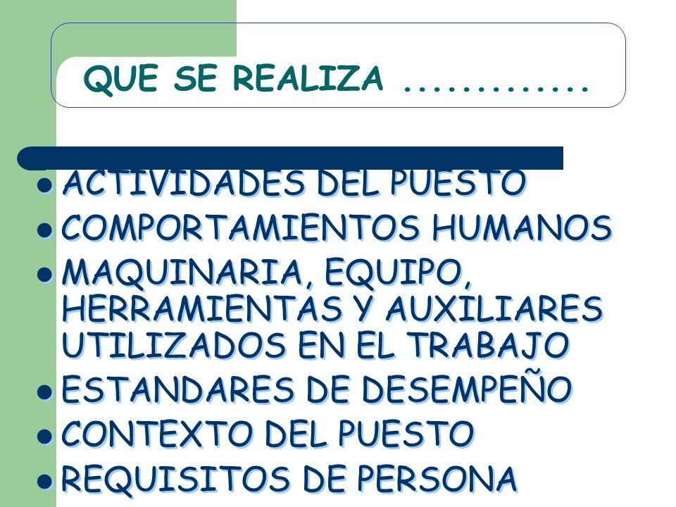 QUE SE REALIZA............. ACTIVIDADES DEL PUESTO COMPORTAMIENTOS HUMANOS MAQUINARIA, EQUIPO, HERRAMIENTAS Y AUXILIARES UTILIZADOS EN EL TRABAJO ESTA