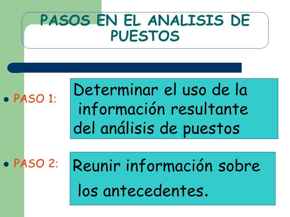 PASOS EN EL ANALISIS DE PUESTOS PASO 1 : PASO 2 : Determinar el uso de la información resultante del análisis de puestos Reunir información sobre los