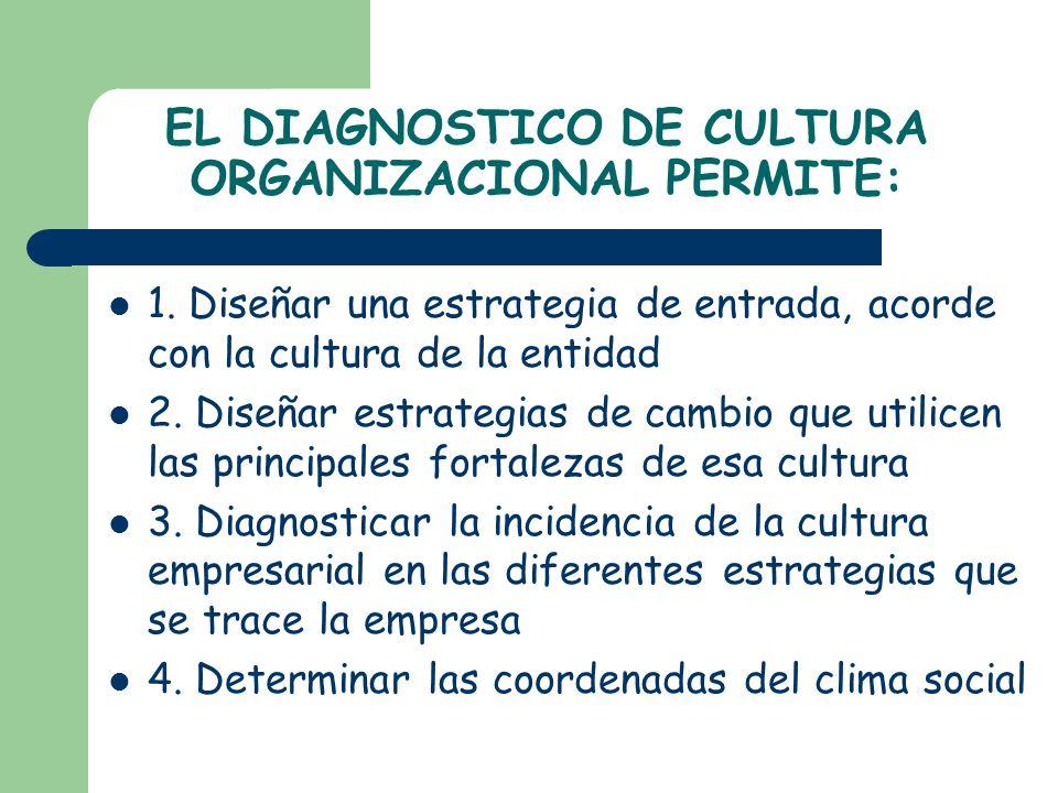 EL DIAGNOSTICO DE CULTURA ORGANIZACIONAL PERMITE: 1. Diseñar una estrategia de entrada, acorde con la cultura de la entidad 2. Diseñar estrategias de