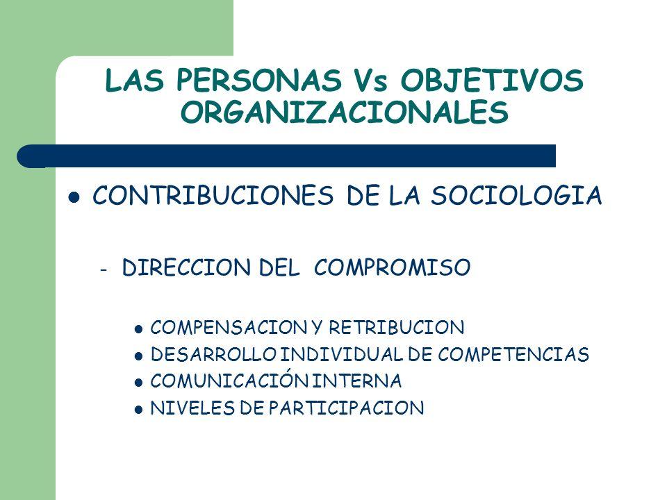 LAS PERSONAS Vs OBJETIVOS ORGANIZACIONALES CONTRIBUCIONES DE LA SOCIOLOGIA – DIRECCION DEL COMPROMISO COMPENSACION Y RETRIBUCION DESARROLLO INDIVIDUAL