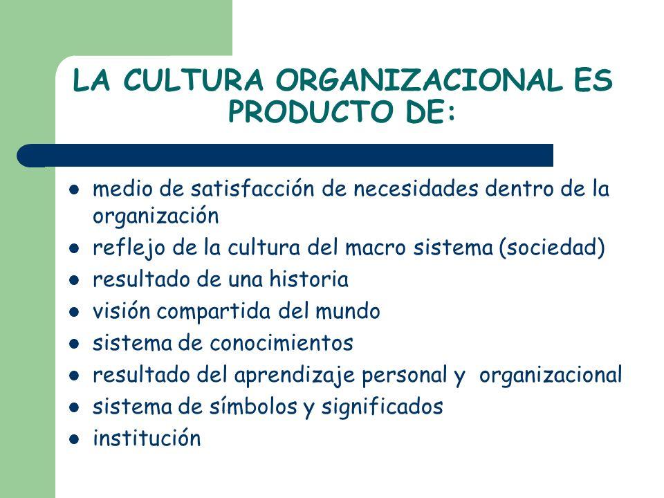LA CULTURA ORGANIZACIONAL ES PRODUCTO DE: medio de satisfacción de necesidades dentro de la organización reflejo de la cultura del macro sistema (soci