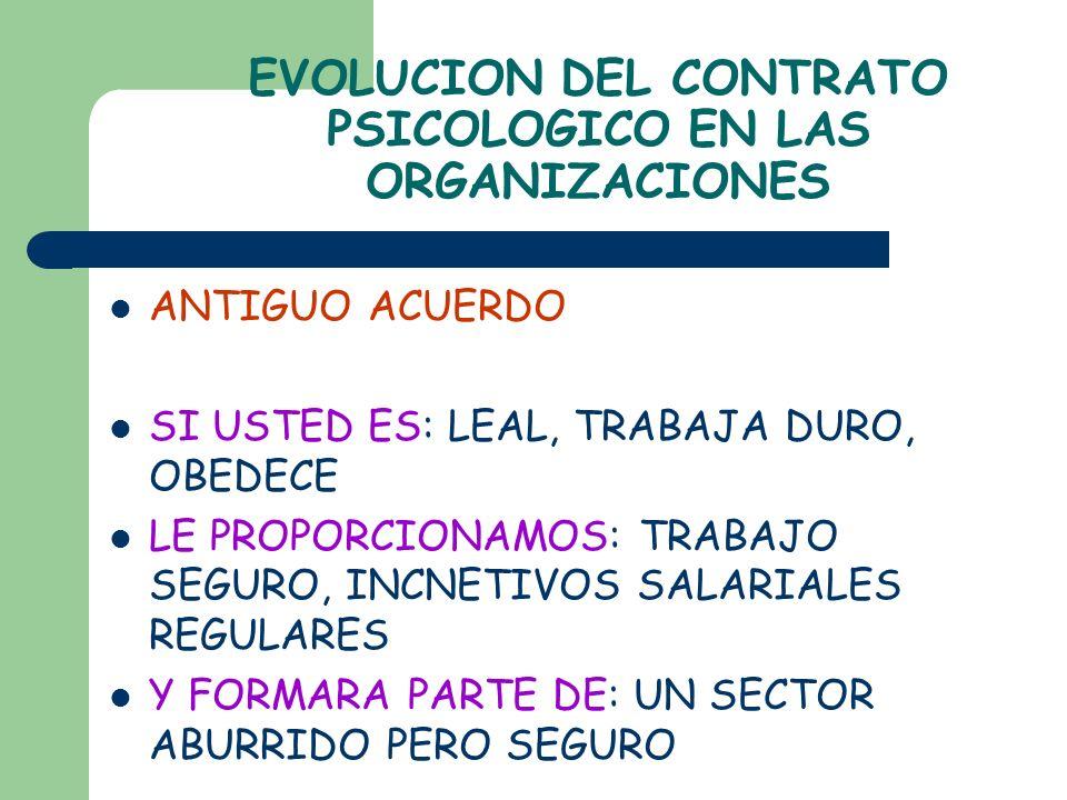 EVOLUCION DEL CONTRATO PSICOLOGICO EN LAS ORGANIZACIONES ANTIGUO ACUERDO SI USTED ES: LEAL, TRABAJA DURO, OBEDECE LE PROPORCIONAMOS: TRABAJO SEGURO, I