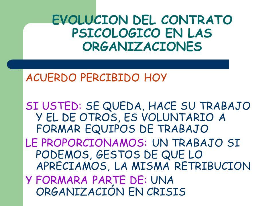 EVOLUCION DEL CONTRATO PSICOLOGICO EN LAS ORGANIZACIONES ACUERDO PERCIBIDO HOY SI USTED: SE QUEDA, HACE SU TRABAJO Y EL DE OTROS, ES VOLUNTARIO A FORM