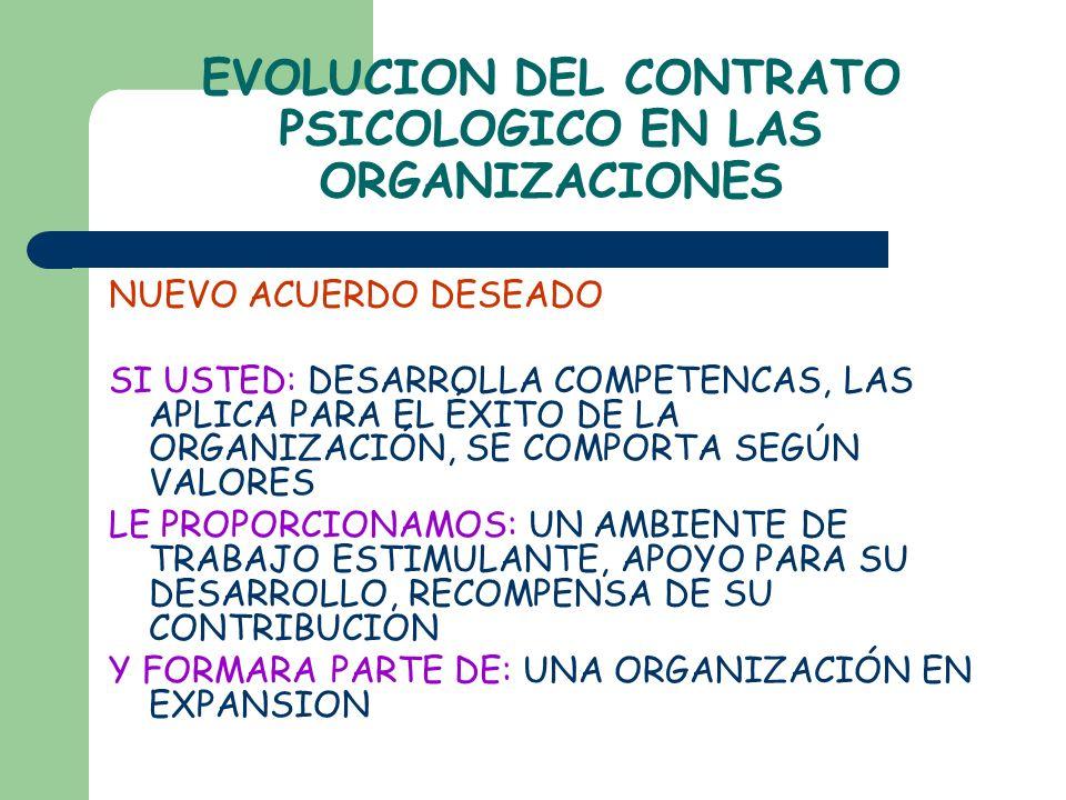 EVOLUCION DEL CONTRATO PSICOLOGICO EN LAS ORGANIZACIONES NUEVO ACUERDO DESEADO SI USTED: DESARROLLA COMPETENCAS, LAS APLICA PARA EL ÉXITO DE LA ORGANI