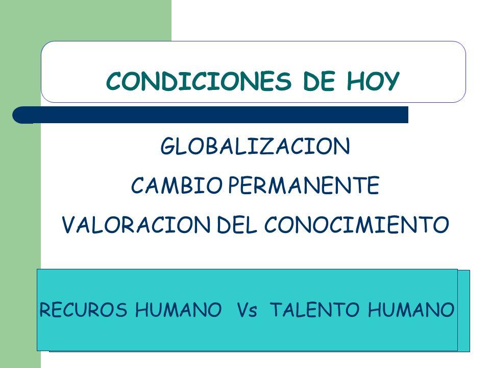 CONDICIONES DE HOY GLOBALIZACION CAMBIO PERMANENTE VALORACION DEL CONOCIMIENTO RECUROS HUMANO Vs TALENTO HUMANO
