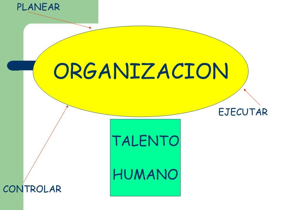 ORGANIZACION TALENTO HUMANO PLANEAR EJECUTAR CONTROLAR