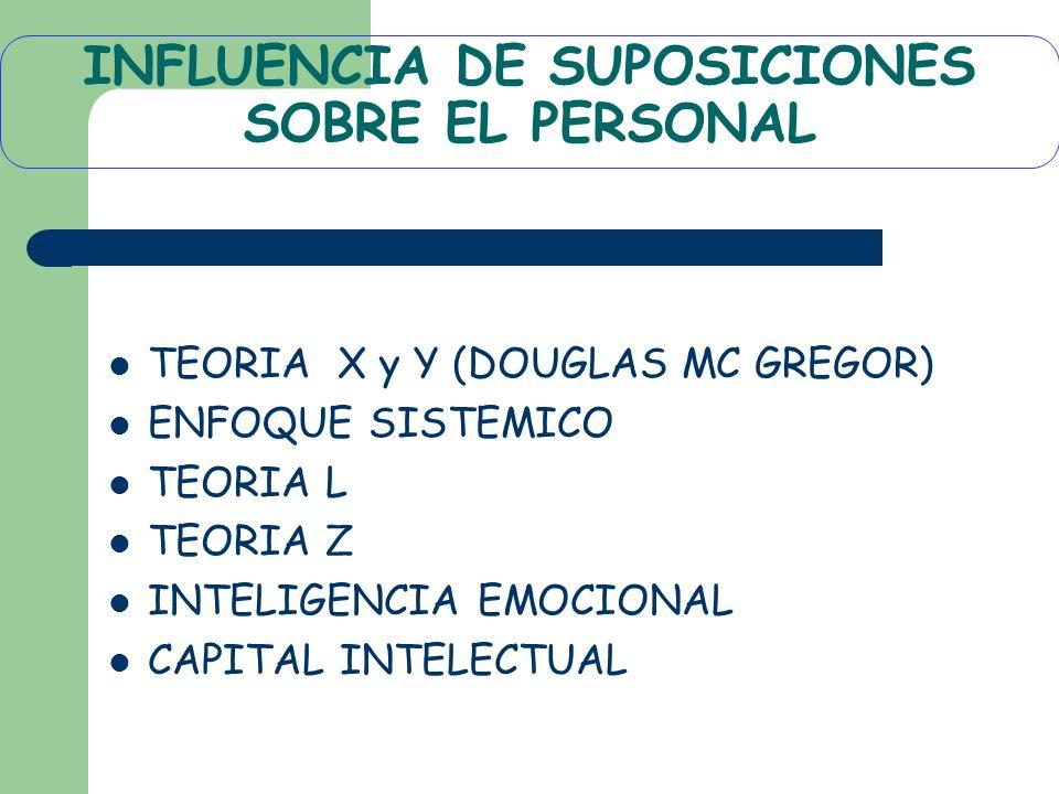 INFLUENCIA DE SUPOSICIONES SOBRE EL PERSONAL TEORIA X y Y (DOUGLAS MC GREGOR) ENFOQUE SISTEMICO TEORIA L TEORIA Z INTELIGENCIA EMOCIONAL CAPITAL INTEL