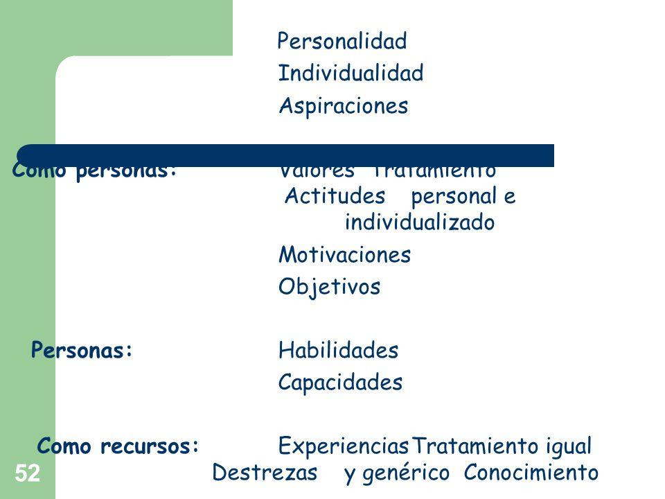 52 Personalidad Individualidad Aspiraciones Como personas:Valores Tratamiento Actitudespersonal e individualizado Motivaciones Objetivos Personas:Habi