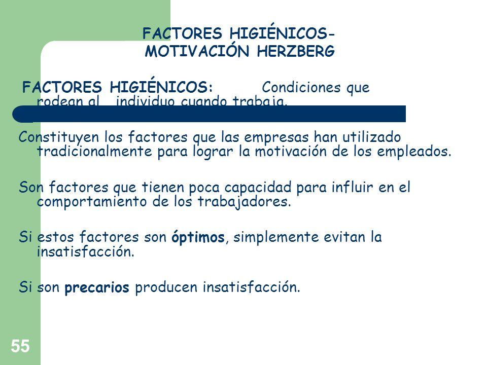 55 FACTORES HIGIÉNICOS- MOTIVACIÓN HERZBERG FACTORES HIGIÉNICOS:Condiciones que rodean al individuo cuando trabaja. Constituyen los factores que las e