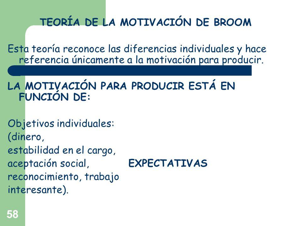 58 TEORÍA DE LA MOTIVACIÓN DE BROOM Esta teoría reconoce las diferencias individuales y hace referencia únicamente a la motivación para producir. LA M