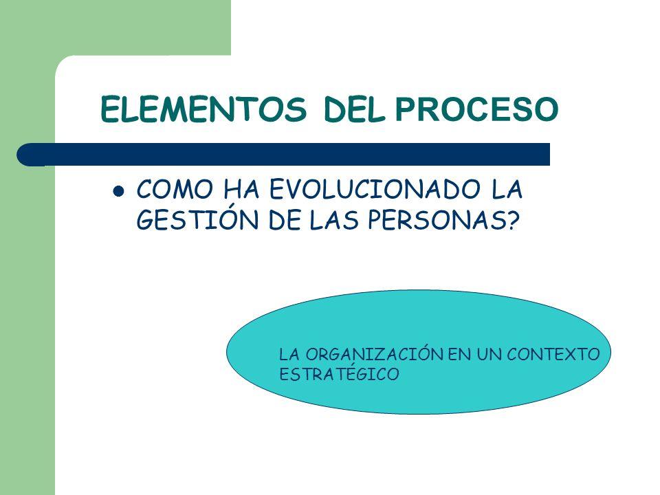 ELEMENTOS DEL PROCESO COMO HA EVOLUCIONADO LA GESTIÓN DE LAS PERSONAS? LA ORGANIZACIÓN EN UN CONTEXTO ESTRATÉGICO