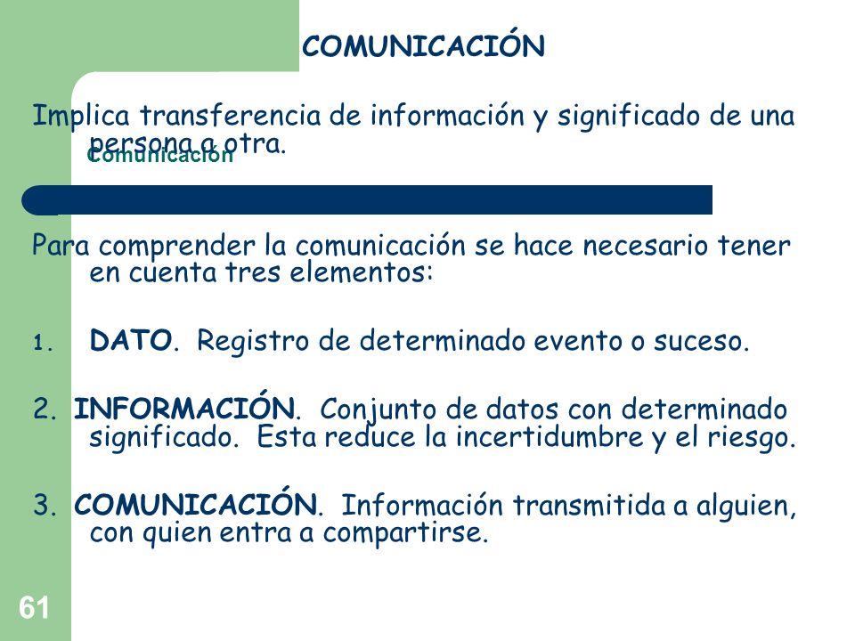 61 Comunicación COMUNICACIÓN Implica transferencia de información y significado de una persona a otra. Para comprender la comunicación se hace necesar
