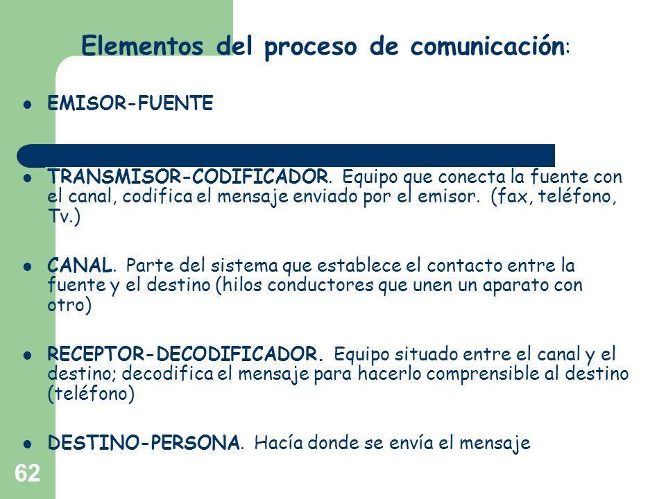 62 Elementos del proceso de comunicación : EMISOR-FUENTE TRANSMISOR-CODIFICADOR. Equipo que conecta la fuente con el canal, codifica el mensaje enviad