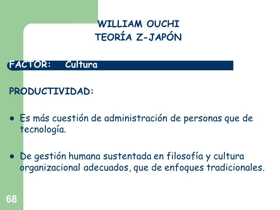 68 WILLIAM OUCHI TEORÍA Z-JAPÓN FACTOR:Cultura PRODUCTIVIDAD: Es más cuestión de administración de personas que de tecnología. De gestión humana suste