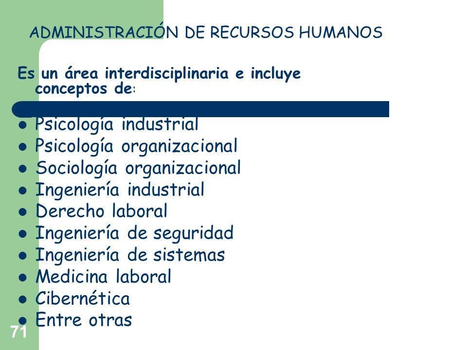 71 Es un área interdisciplinaria e incluye conceptos de : Psicología industrial Psicología organizacional Sociología organizacional Ingeniería industr