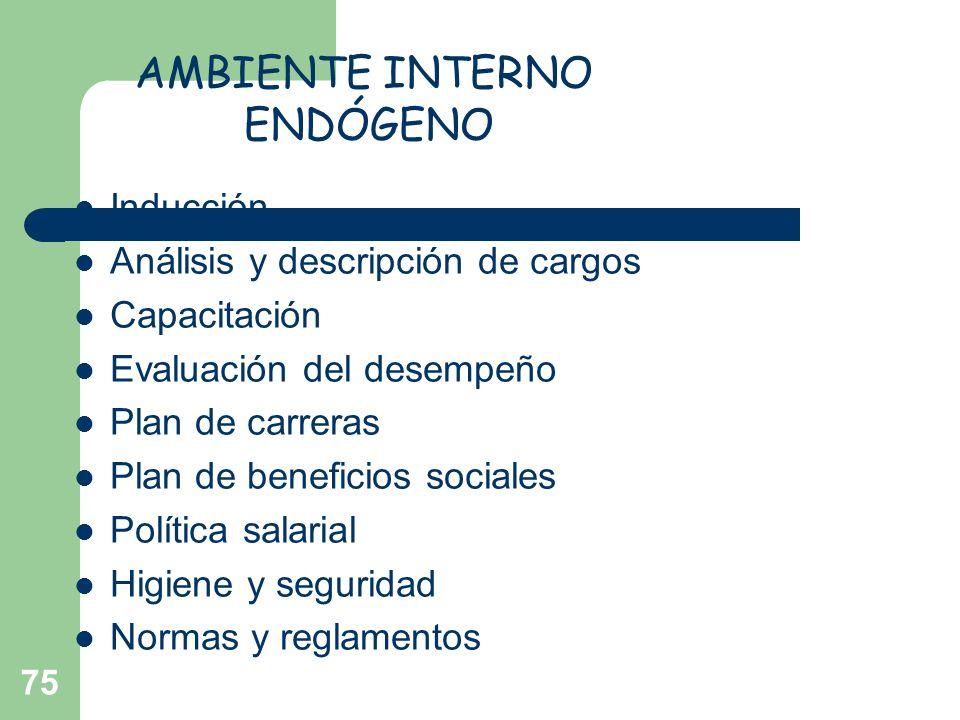 75 Inducción Análisis y descripción de cargos Capacitación Evaluación del desempeño Plan de carreras Plan de beneficios sociales Política salarial Hig