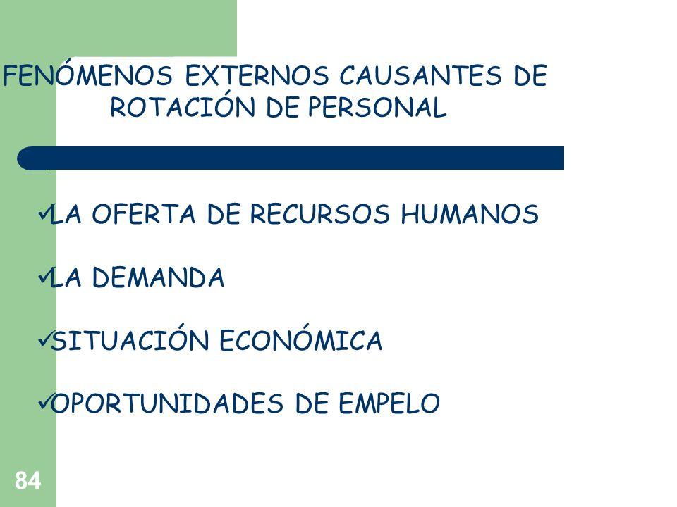 84 FENÓMENOS EXTERNOS CAUSANTES DE ROTACIÓN DE PERSONAL LA OFERTA DE RECURSOS HUMANOS LA DEMANDA SITUACIÓN ECONÓMICA OPORTUNIDADES DE EMPELO
