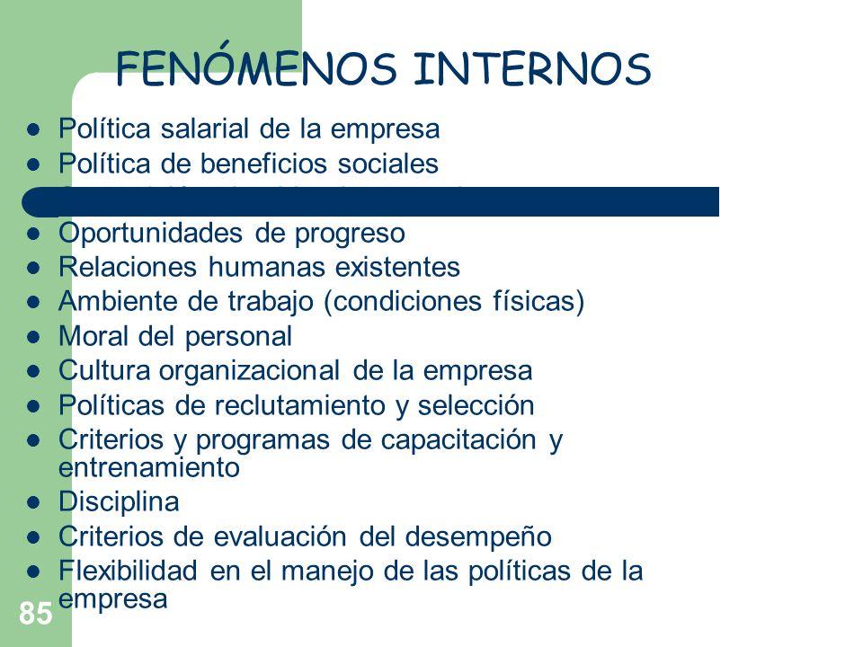 85 Política salarial de la empresa Política de beneficios sociales Supervisión ejercida al personal Oportunidades de progreso Relaciones humanas exist