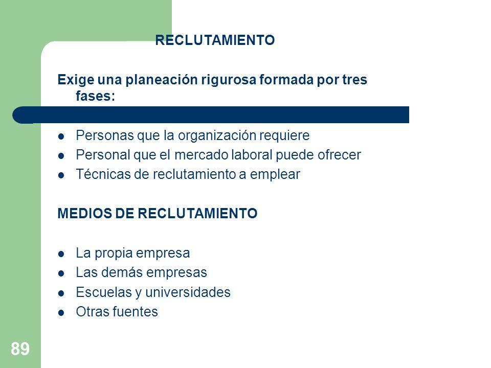 89 RECLUTAMIENTO Exige una planeación rigurosa formada por tres fases: Personas que la organización requiere Personal que el mercado laboral puede ofr