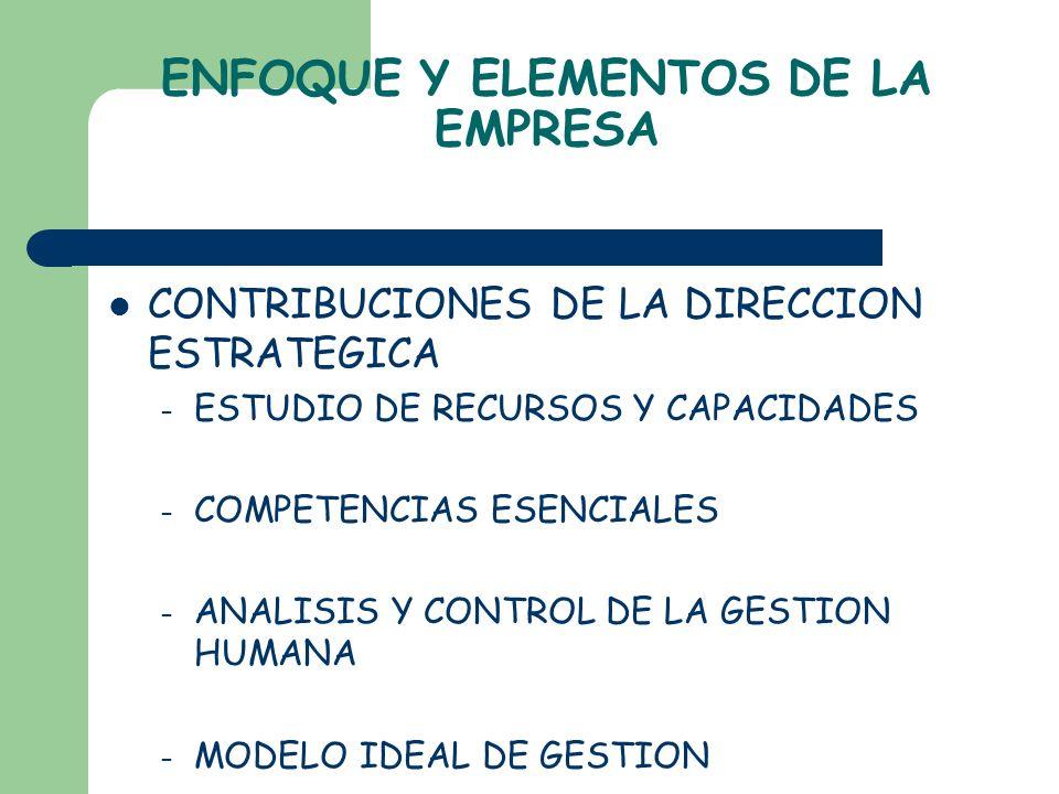 ESTRUCTURA ORGANIZATIVA CONTRIBUCION DE LA TEORIA ORGANIZATIVA – TEORIA DE LOS COSTES DE TRANSICION – JERARQUIAS (INSOURCING) – REDES (OUTSOURCING) DEPARTAMENTO DE RR HH ANALISIS Y DISEÑO DE PUESTOS DE TRABAJO