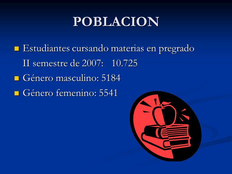 POBLACION Estudiantes cursando materias en pregrado Estudiantes cursando materias en pregrado II semestre de 2007: 10.725 Género masculino: 5184 Género masculino: 5184 Género femenino: 5541 Género femenino: 5541