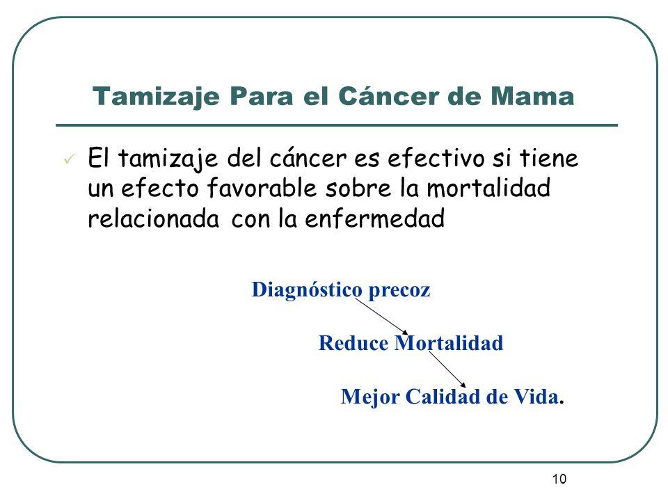 10 Tamizaje Para el Cáncer de Mama El tamizaje del cáncer es efectivo si tiene un efecto favorable sobre la mortalidad relacionada con la enfermedad D